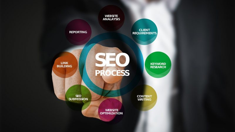 All You Have To Know About The SEO Agency