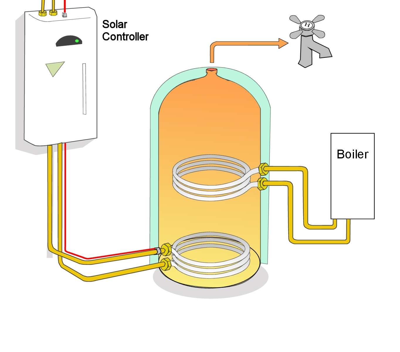 Detailed Study On The Vented Hot Water Cylinder